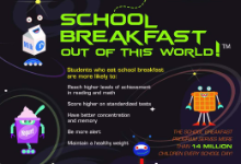 Nationl School Breakfast Week